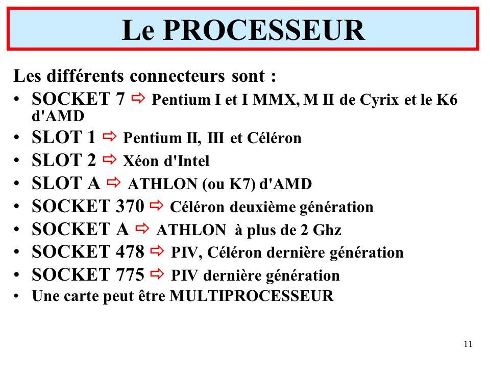 11 Les différents connecteurs sont : SOCKET 7 Pentium I et I MMX, M II de Cyrix et le K6 d'AMD SLOT 1 Pentium II, III et Céléron SLOT 2 Xéon d'Intel S