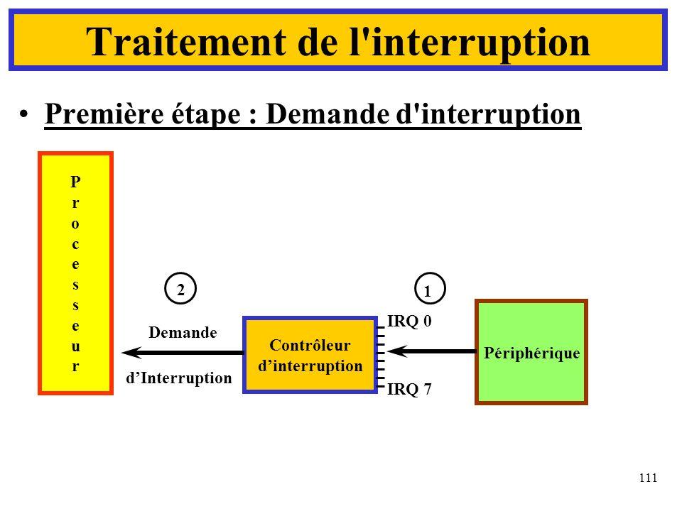 111 Première étape : Demande d'interruption Traitement de l'interruption ProcesseurProcesseur Contrôleur dinterruption Périphérique IRQ 7 IRQ 0 1 Dema