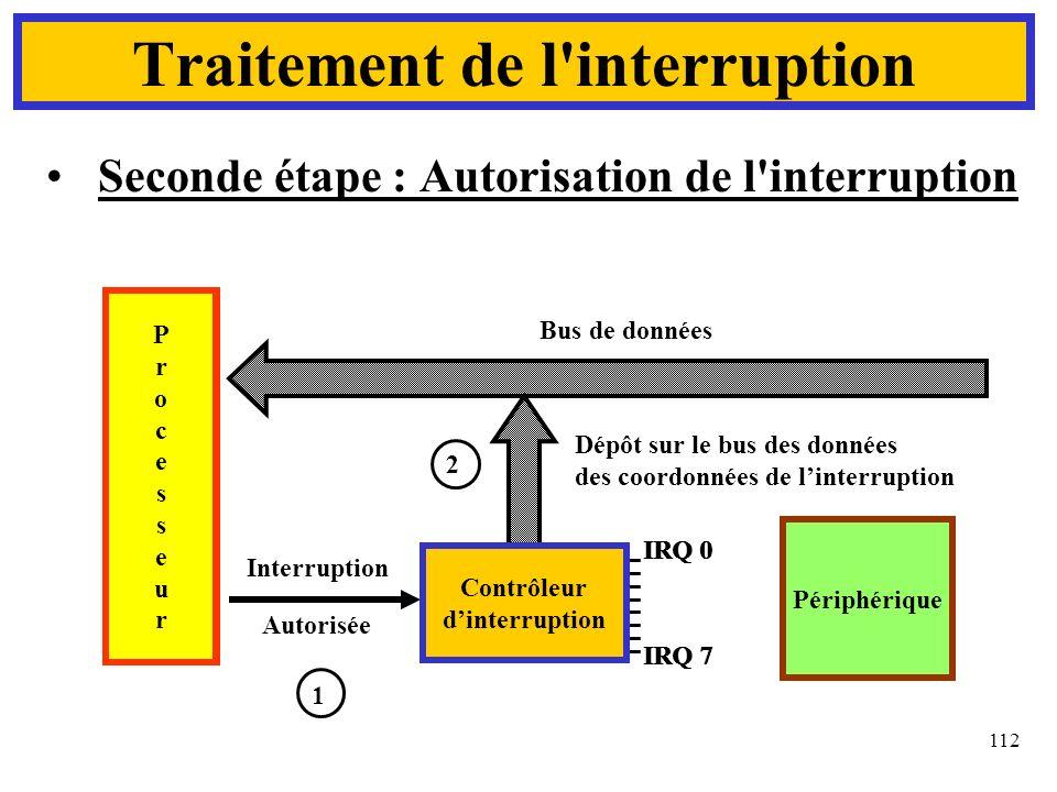 112 Seconde étape : Autorisation de l'interruption Traitement de l'interruption ProcesseurProcesseur Périphérique Interruption 1 Autorisée 2 Dépôt sur