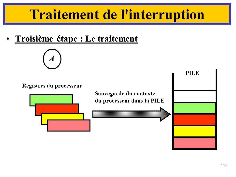 113 Troisième étape : Le traitement Traitement de l'interruption Sauvegarde du contexte du processeur dans la PILE Registres du processeur PILE A