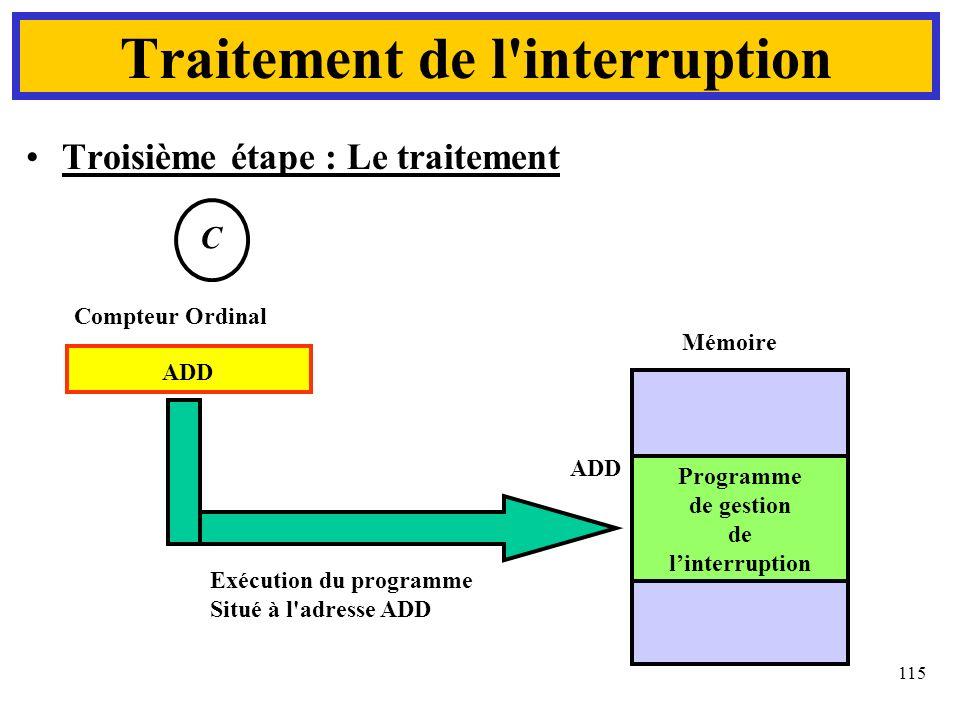 115 Troisième étape : Le traitement Traitement de l'interruption C Compteur Ordinal Mémoire ADD Programme de gestion de linterruption ADD Exécution du