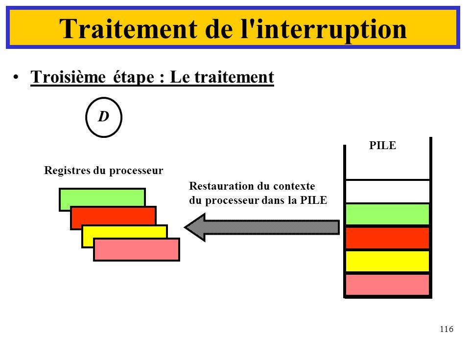 116 Troisième étape : Le traitement Traitement de l'interruption Restauration du contexte du processeur dans la PILE Registres du processeur PILE D
