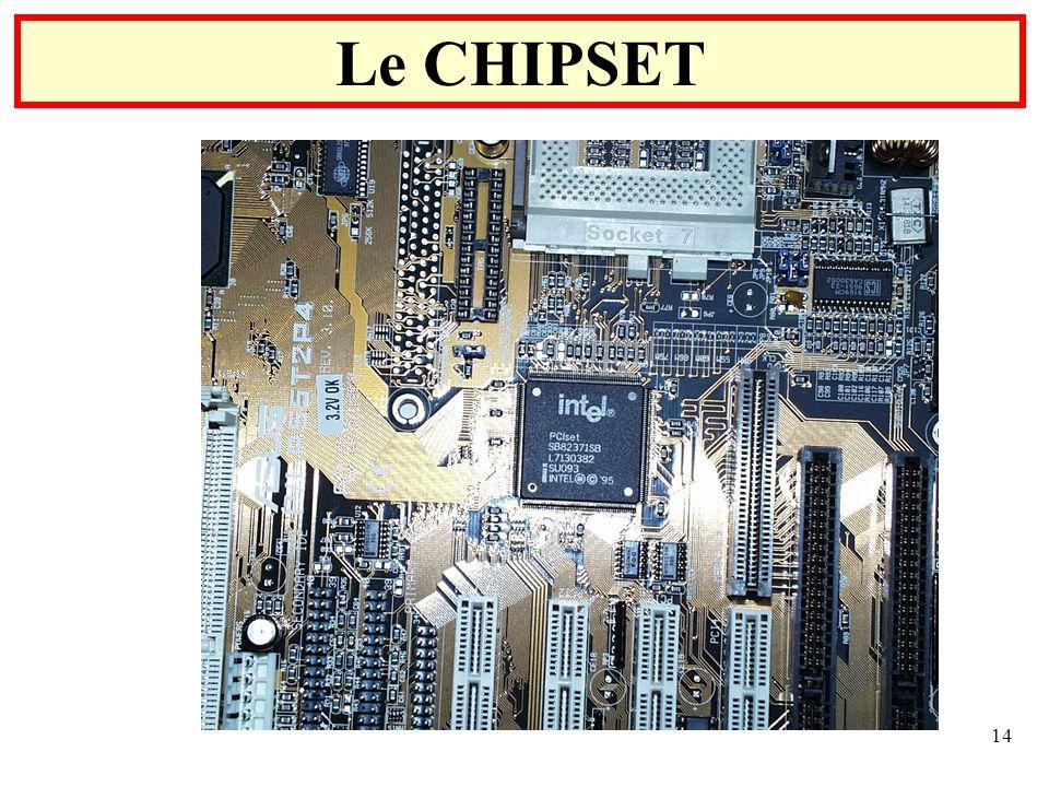 14 Le CHIPSET