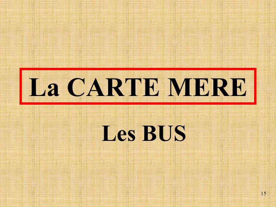 15 La CARTE MERE Les BUS