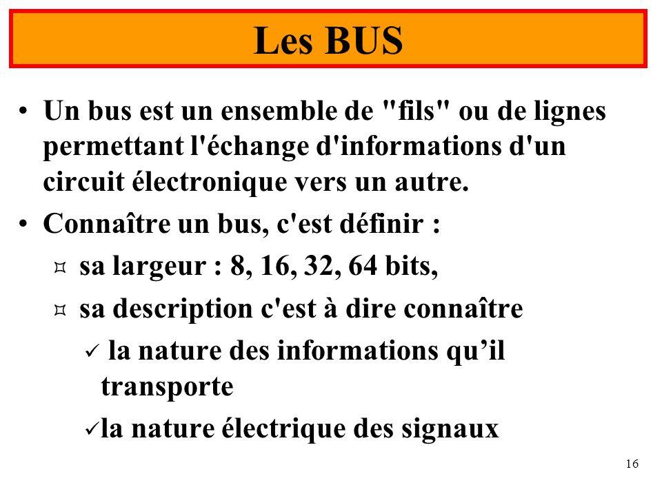 16 Les BUS Un bus est un ensemble de