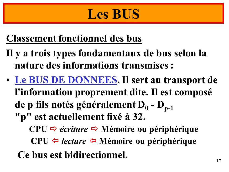 17 Les BUS Classement fonctionnel des bus Il y a trois types fondamentaux de bus selon la nature des informations transmises : Le BUS DE DONNEES. Il s
