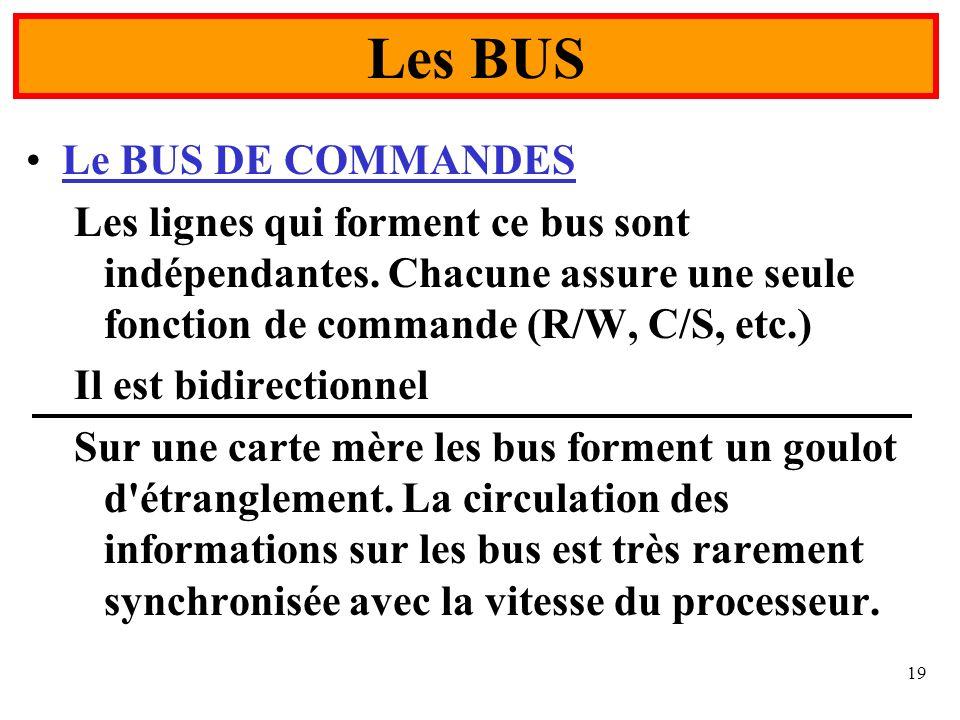 19 Le BUS DE COMMANDES Les lignes qui forment ce bus sont indépendantes. Chacune assure une seule fonction de commande (R/W, C/S, etc.) Il est bidirec