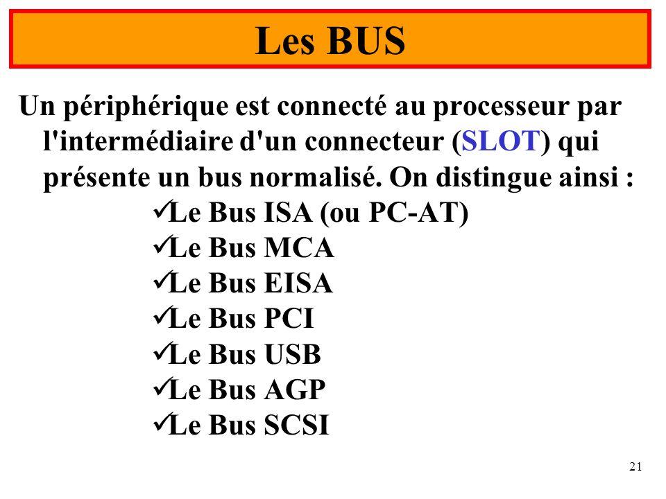 21 Un périphérique est connecté au processeur par l'intermédiaire d'un connecteur (SLOT) qui présente un bus normalisé. On distingue ainsi : Le Bus IS