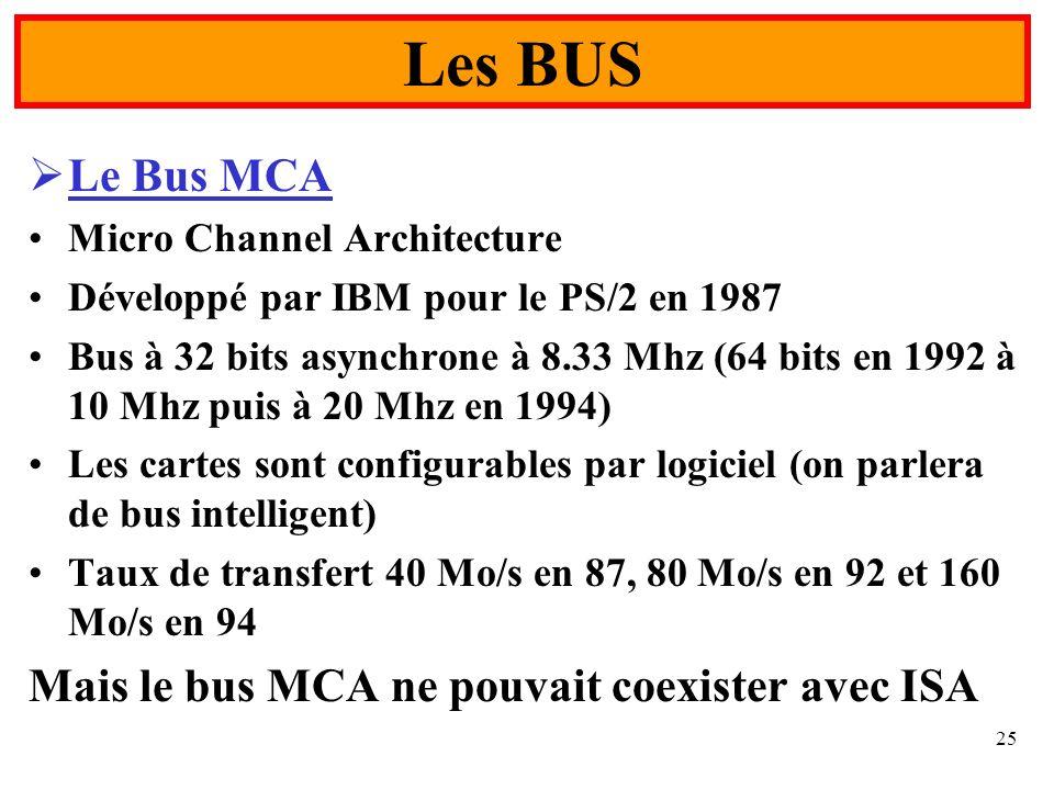 25 Le Bus MCA Micro Channel Architecture Développé par IBM pour le PS/2 en 1987 Bus à 32 bits asynchrone à 8.33 Mhz (64 bits en 1992 à 10 Mhz puis à 2