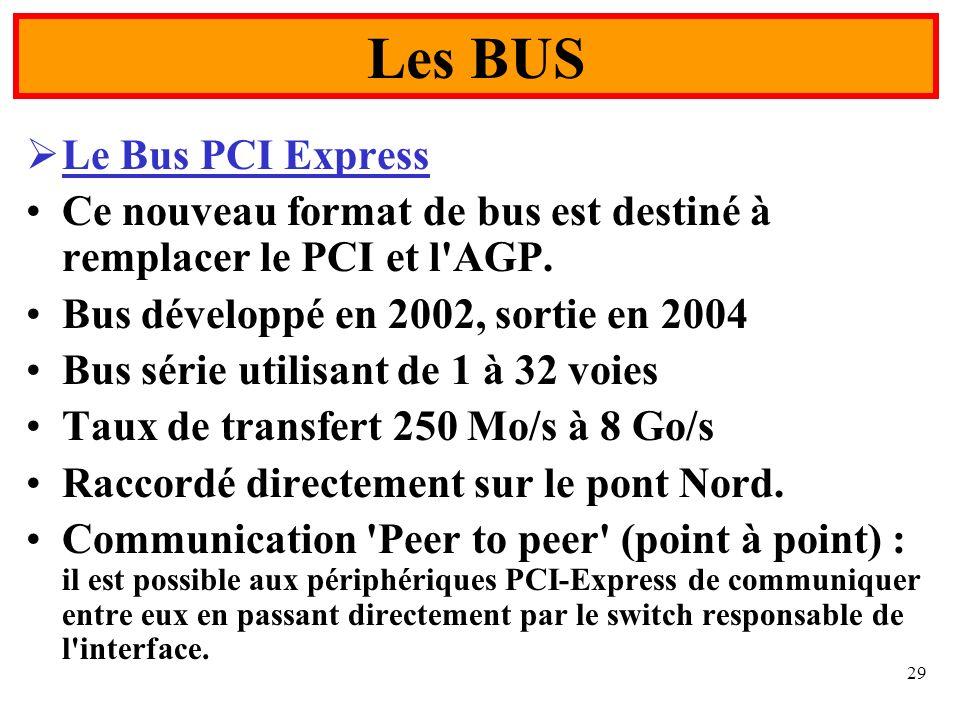 29 Le Bus PCI Express Ce nouveau format de bus est destiné à remplacer le PCI et l'AGP. Bus développé en 2002, sortie en 2004 Bus série utilisant de 1