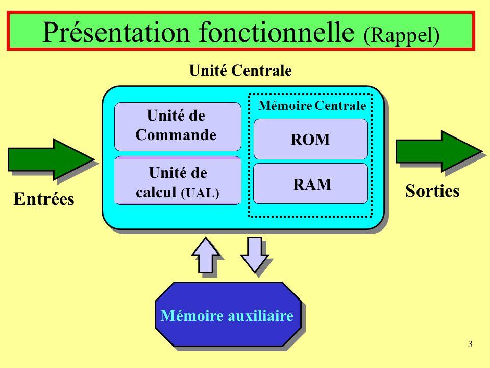 3 Unité de Commande Unité de calcul (UAL) Mémoire auxiliaire Entrées Sorties Unité Centrale ROM RAM Mémoire Centrale Présentation fonctionnelle (Rappe