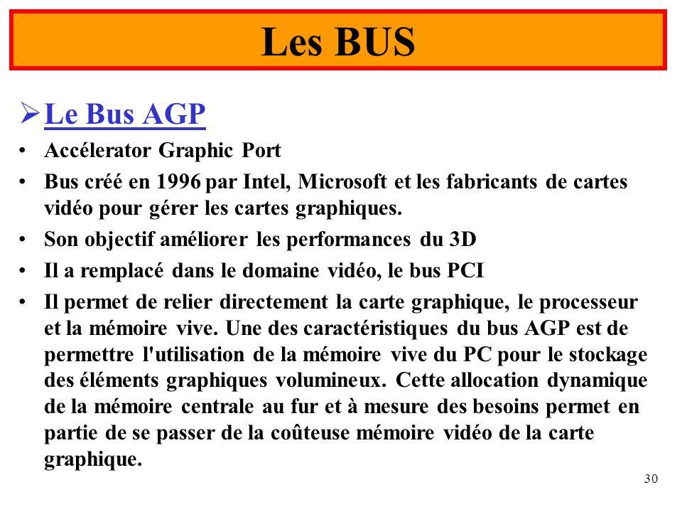 30 Le Bus AGP Accélerator Graphic Port Bus créé en 1996 par Intel, Microsoft et les fabricants de cartes vidéo pour gérer les cartes graphiques. Son o