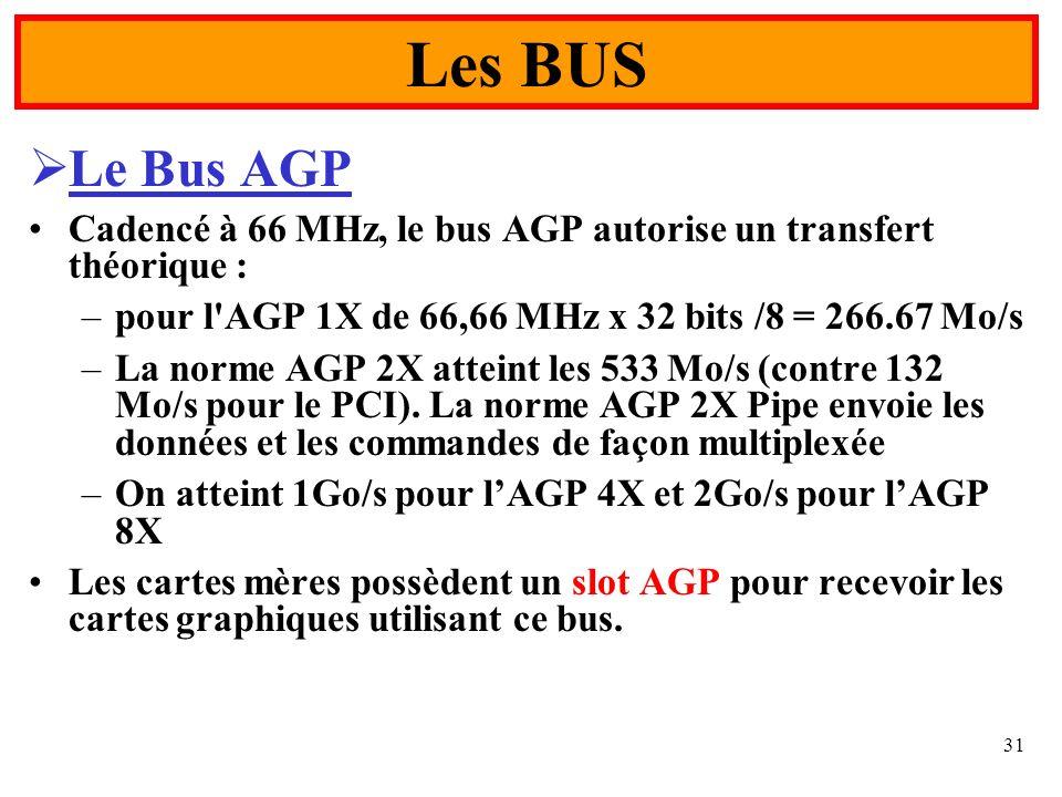 31 Le Bus AGP Cadencé à 66 MHz, le bus AGP autorise un transfert théorique : –pour l'AGP 1X de 66,66 MHz x 32 bits /8 = 266.67 Mo/s –La norme AGP 2X a