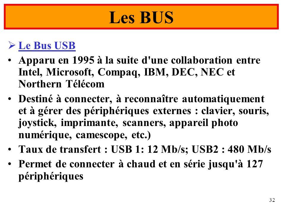 32 Le Bus USB Apparu en 1995 à la suite d'une collaboration entre Intel, Microsoft, Compaq, IBM, DEC, NEC et Northern Télécom Destiné à connecter, à r