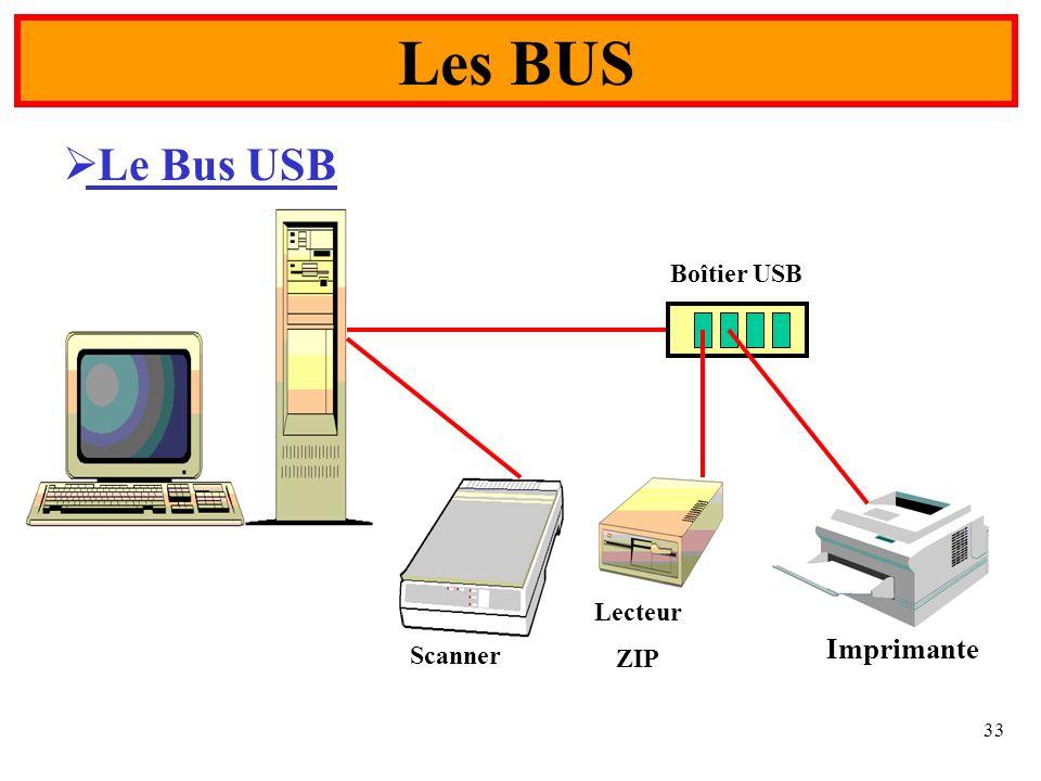 33 Les BUS Le Bus USB Boîtier USB Scanner Lecteur ZIP Imprimante