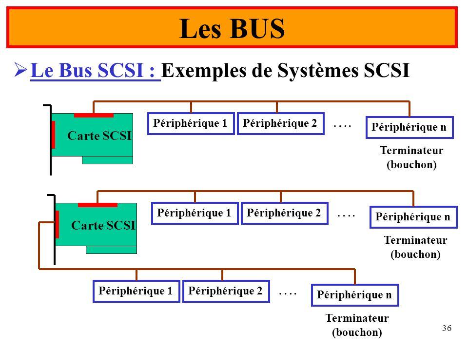 36 Le Bus SCSI : Exemples de Systèmes SCSI Les BUS Périphérique 1 Périphérique n Périphérique 2 …. Terminateur (bouchon) Carte SCSI Périphérique 1 Pér