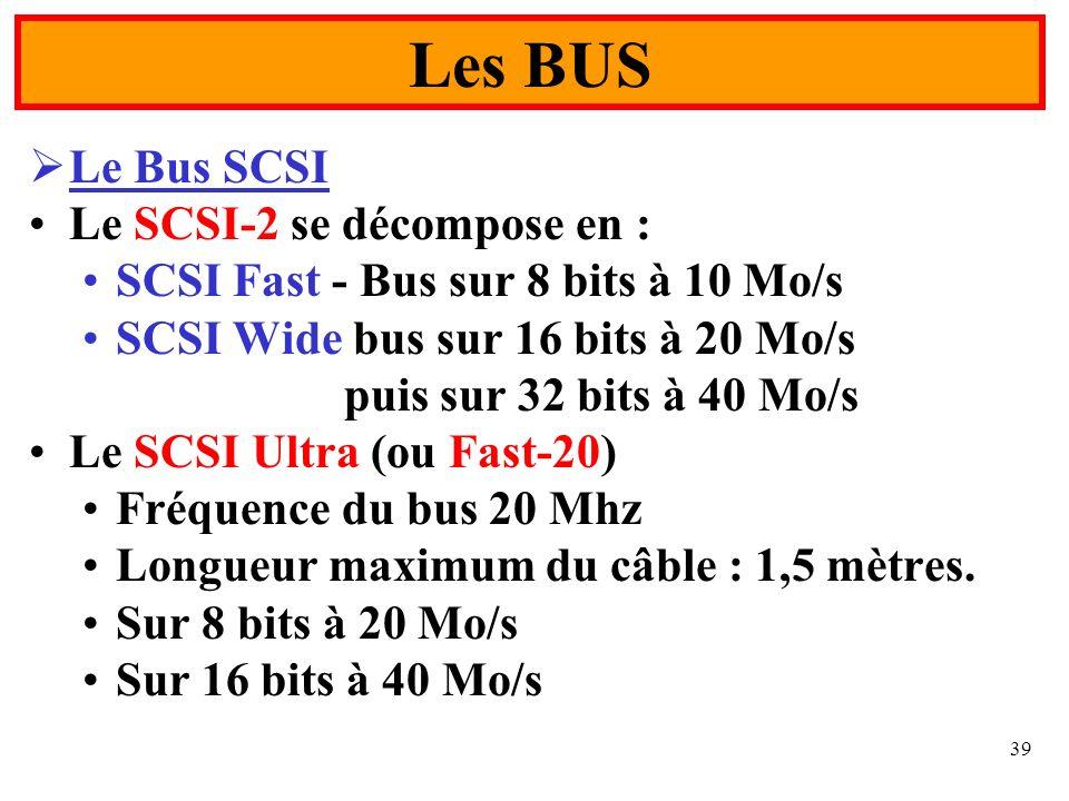 39 Le Bus SCSI Le SCSI-2 se décompose en : SCSI Fast - Bus sur 8 bits à 10 Mo/s SCSI Wide bus sur 16 bits à 20 Mo/s puis sur 32 bits à 40 Mo/s Le SCSI