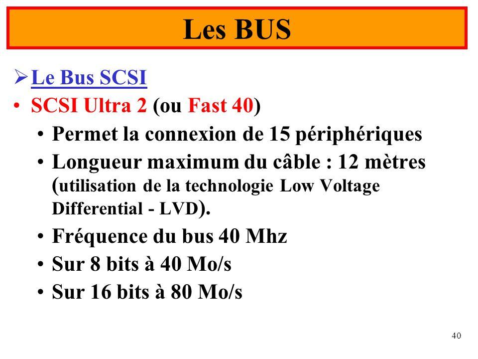 40 Le Bus SCSI SCSI Ultra 2 (ou Fast 40) Permet la connexion de 15 périphériques Longueur maximum du câble : 12 mètres ( utilisation de la technologie