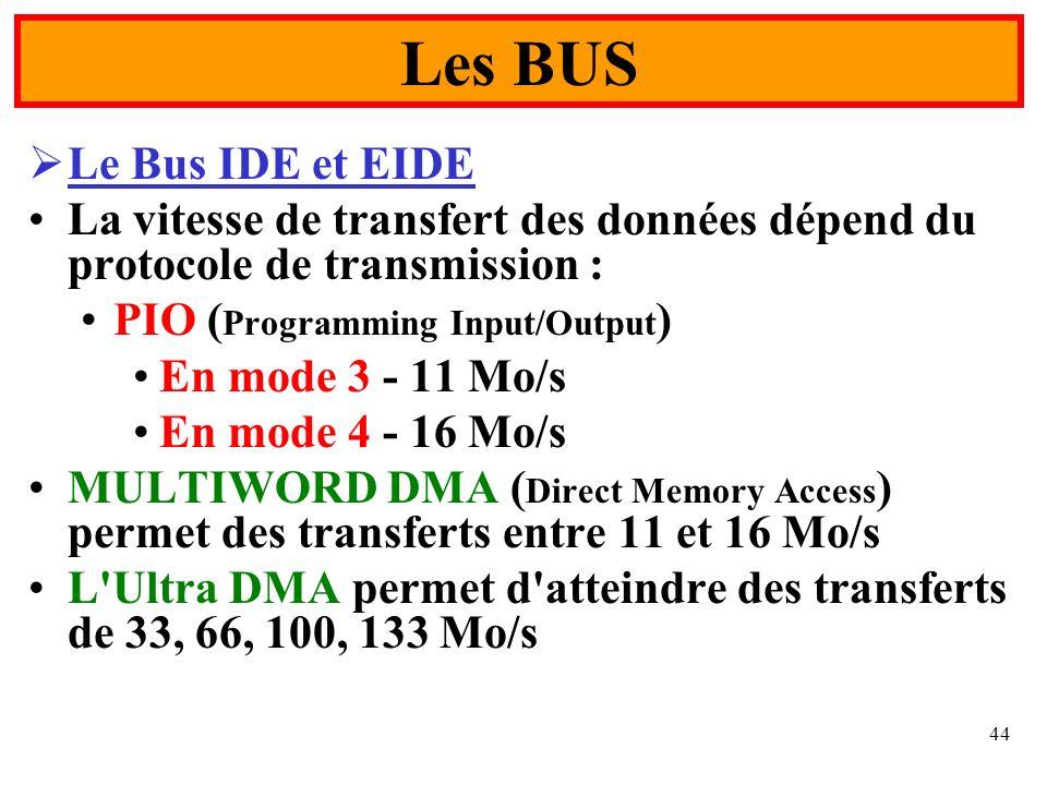 44 Le Bus IDE et EIDE La vitesse de transfert des données dépend du protocole de transmission : PIO ( Programming Input/Output ) En mode 3 - 11 Mo/s E