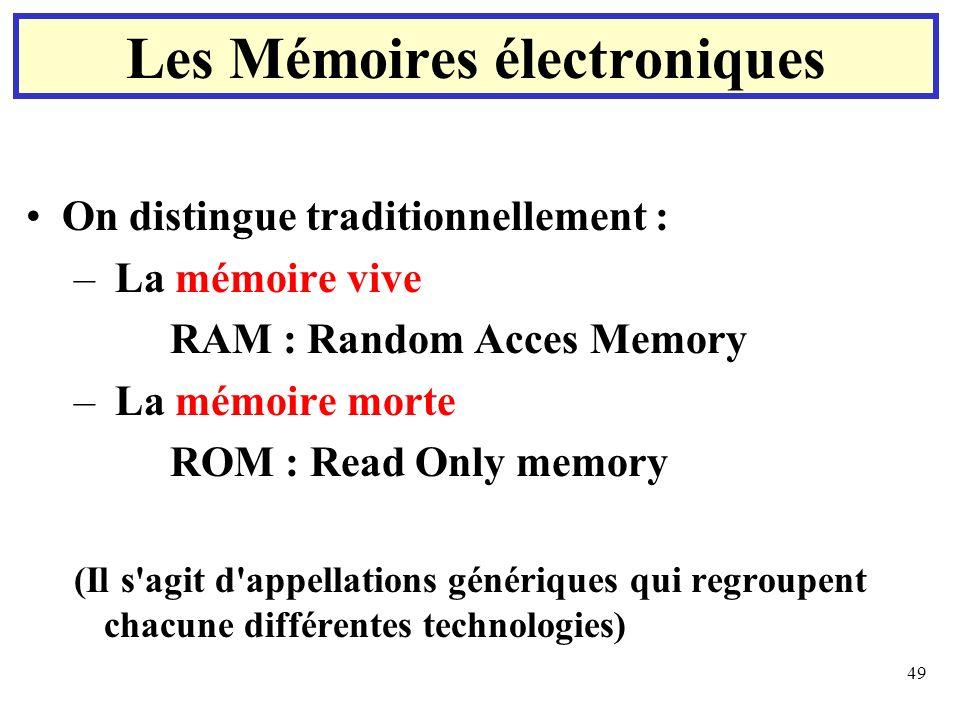 49 Les Mémoires électroniques On distingue traditionnellement : – La mémoire vive RAM : Random Acces Memory – La mémoire morte ROM : Read Only memory