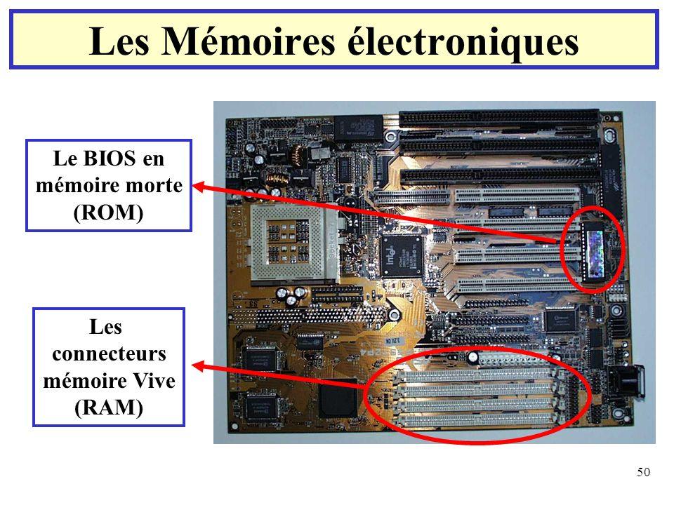 50 Les connecteurs mémoire Vive (RAM) Les Mémoires électroniques Le BIOS en mémoire morte (ROM)