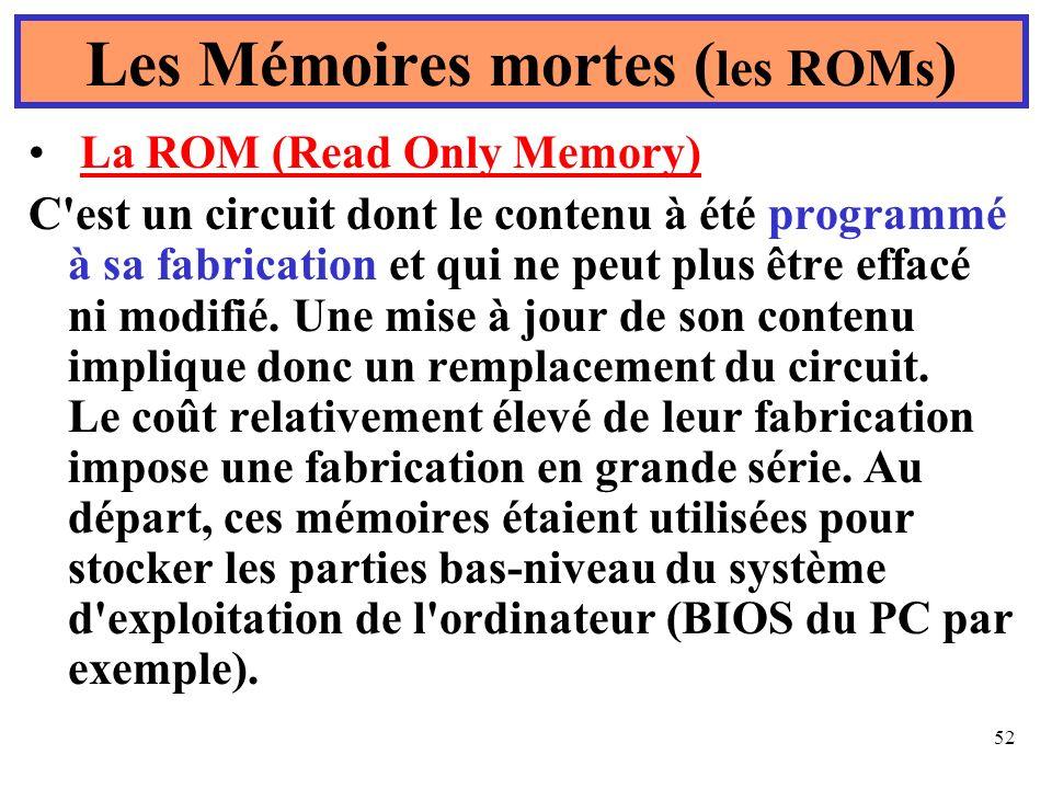 52 Les Mémoires mortes ( les ROMs ) La ROM (Read Only Memory) C'est un circuit dont le contenu à été programmé à sa fabrication et qui ne peut plus êt