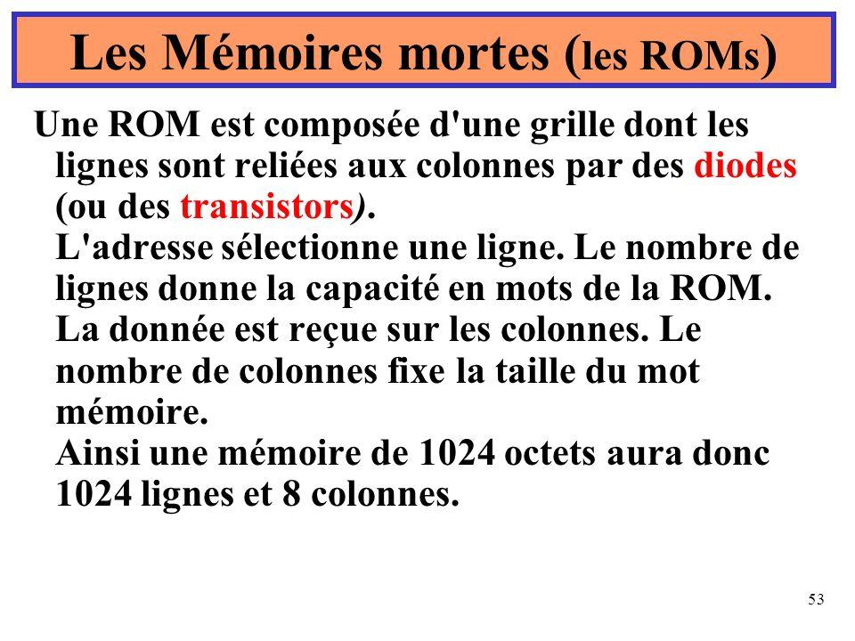 53 Les Mémoires mortes ( les ROMs ) Une ROM est composée d'une grille dont les lignes sont reliées aux colonnes par des diodes (ou des transistors). L