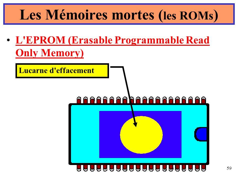 59 L'EPROM (Erasable Programmable Read Only Memory) Les Mémoires mortes ( les ROMs ) Lucarne d'effacement
