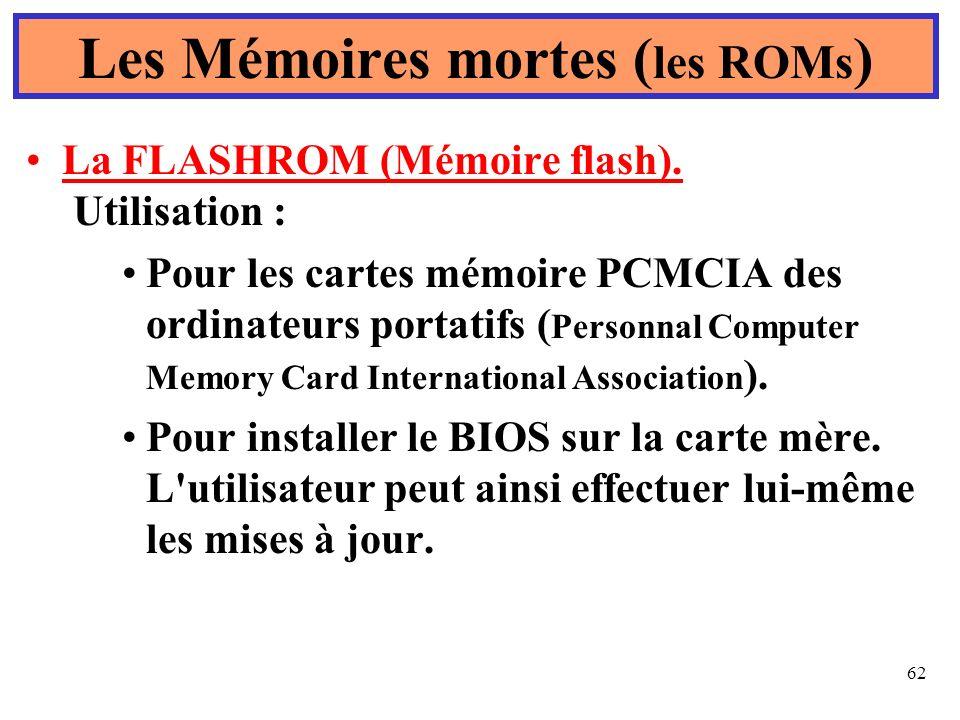 62 La FLASHROM (Mémoire flash). Utilisation : Pour les cartes mémoire PCMCIA des ordinateurs portatifs ( Personnal Computer Memory Card International