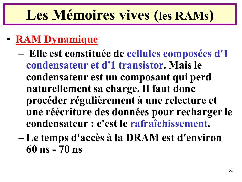 65 RAM Dynamique – Elle est constituée de cellules composées d'1 condensateur et d'1 transistor. Mais le condensateur est un composant qui perd nature