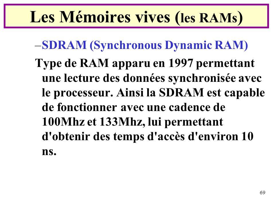 69 –SDRAM (Synchronous Dynamic RAM) Type de RAM apparu en 1997 permettant une lecture des données synchronisée avec le processeur. Ainsi la SDRAM est