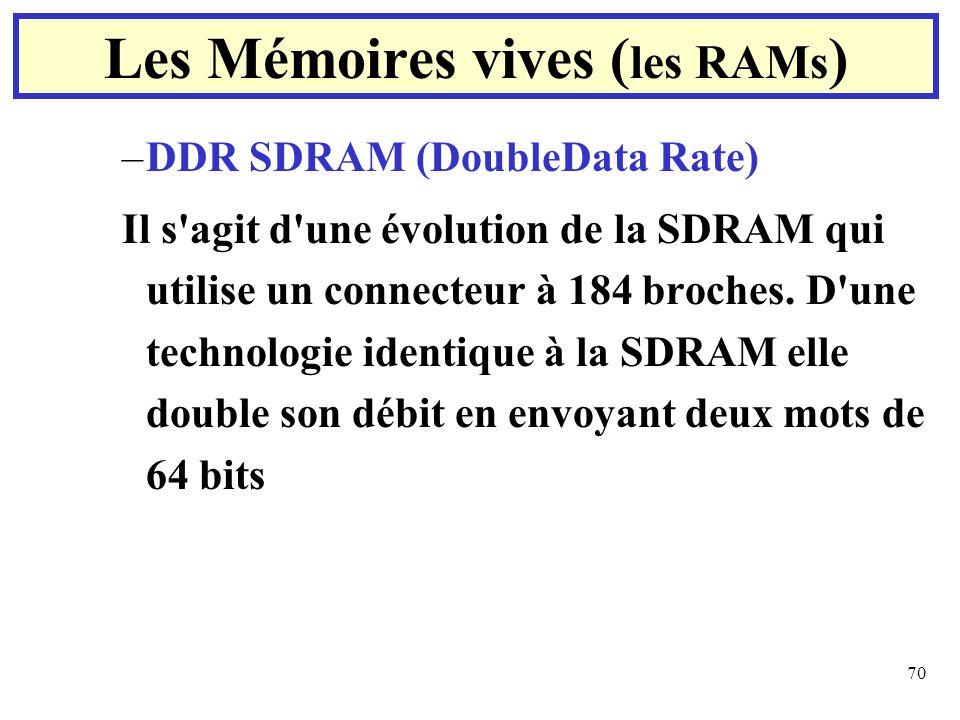 70 –DDR SDRAM (DoubleData Rate) Il s'agit d'une évolution de la SDRAM qui utilise un connecteur à 184 broches. D'une technologie identique à la SDRAM