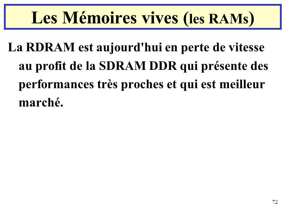 72 La RDRAM est aujourd'hui en perte de vitesse au profit de la SDRAM DDR qui présente des performances très proches et qui est meilleur marché. Les M