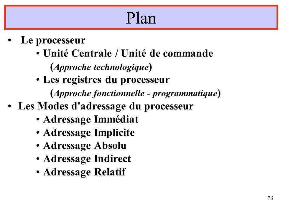 76 Plan Le processeur Unité Centrale / Unité de commande ( Approche technologique ) Les registres du processeur ( Approche fonctionnelle - programmati
