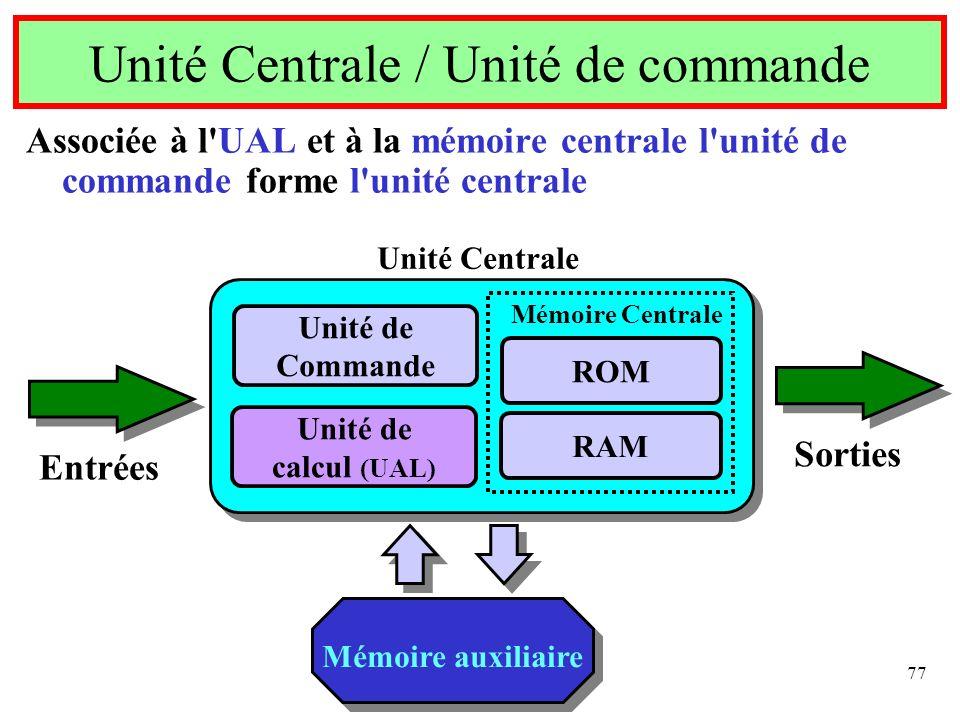 77 Associée à l'UAL et à la mémoire centrale l'unité de commande forme l'unité centrale Unité Centrale / Unité de commande Unité de Commande Unité de