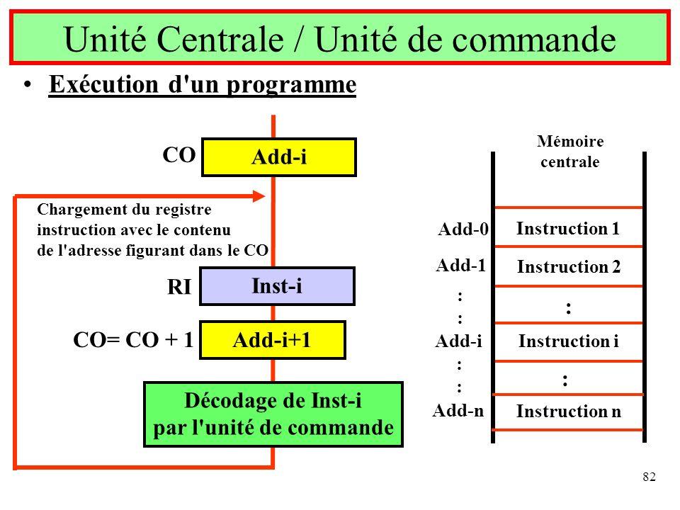 82 Exécution d'un programme Unité Centrale / Unité de commande Add-i CO Add-i+1 CO= CO + 1 RI Inst-i Chargement du registre instruction avec le conten