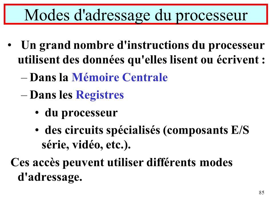 85 Modes d'adressage du processeur Un grand nombre d'instructions du processeur utilisent des données qu'elles lisent ou écrivent : –Dans la Mémoire C