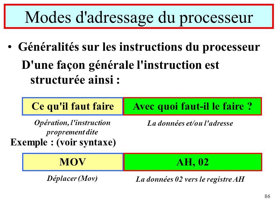 86 Généralités sur les instructions du processeur D'une façon générale l'instruction est structurée ainsi : Modes d'adressage du processeur Ce qu'il f