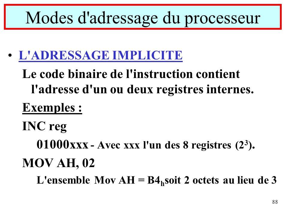 88 L'ADRESSAGE IMPLICITE Le code binaire de l'instruction contient l'adresse d'un ou deux registres internes. Exemples : INC reg 01000xxx - Avec xxx l