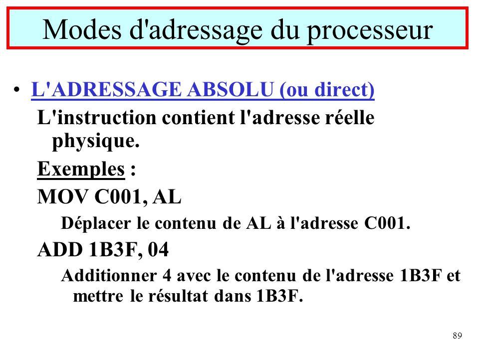 89 L'ADRESSAGE ABSOLU (ou direct) L'instruction contient l'adresse réelle physique. Exemples : MOV C001, AL Déplacer le contenu de AL à l'adresse C001