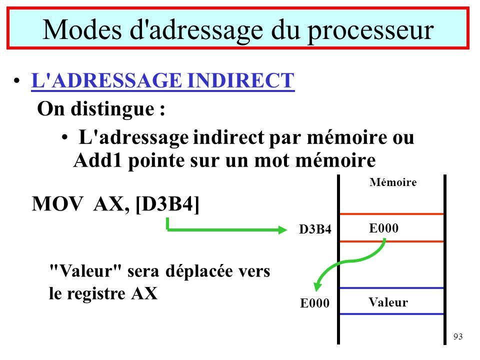 93 L'ADRESSAGE INDIRECT On distingue : L'adressage indirect par mémoire ou Add1 pointe sur un mot mémoire Modes d'adressage du processeur Mémoire D3B4