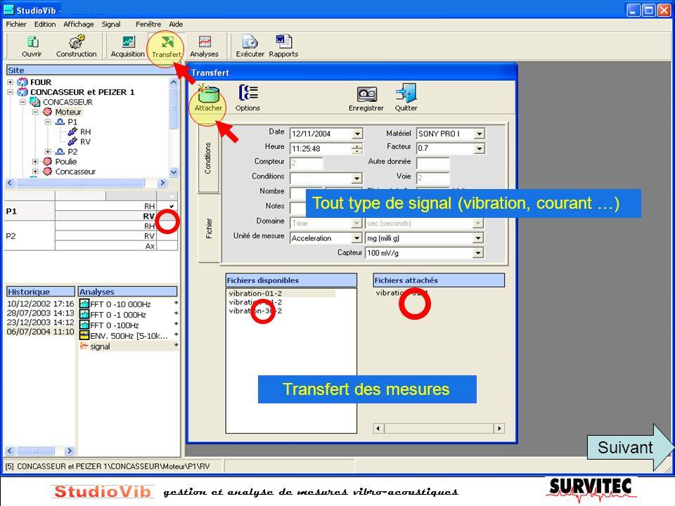 gestion et analyse de mesures vibro-acoustiques Transfert des mesures Tout type de signal (vibration, courant …) Suivant