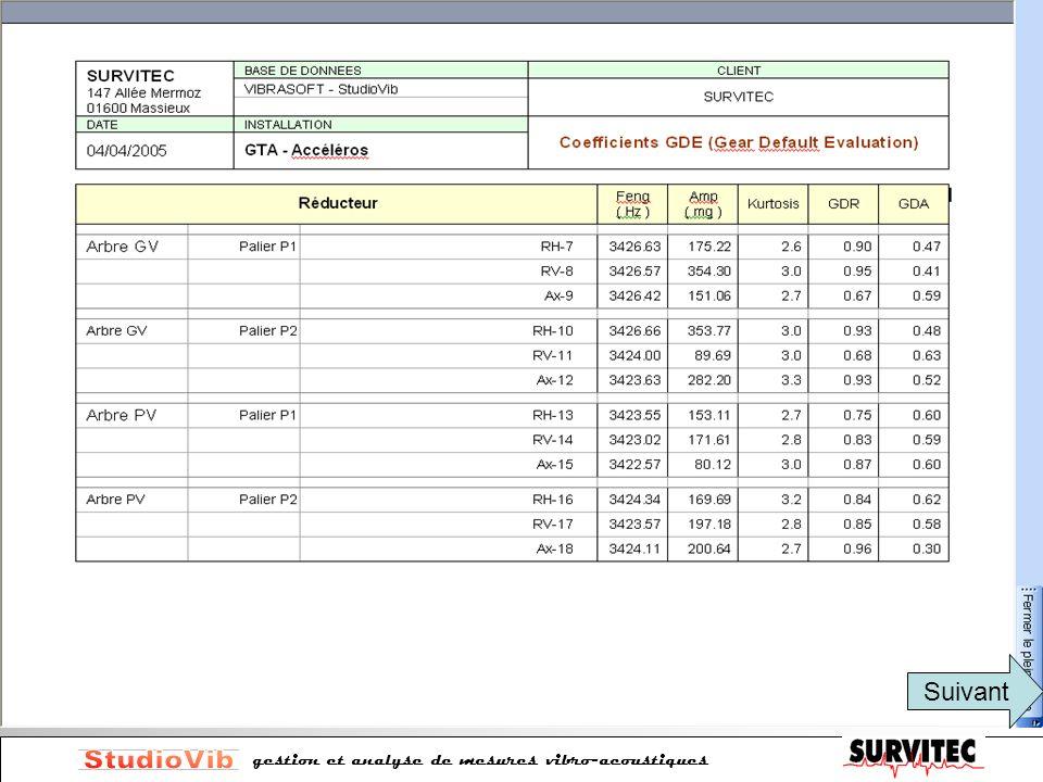 gestion et analyse de mesures vibro-acoustiques Suivant