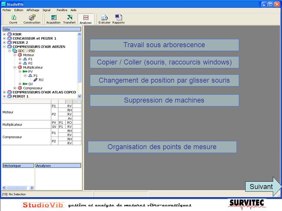 gestion et analyse de mesures vibro-acoustiques Organisation des points de mesure Suivant Travail sous arborescence Copier / Coller (souris, raccourci