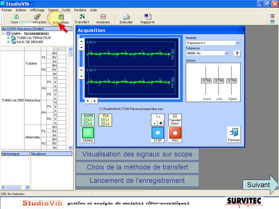 gestion et analyse de mesures vibro-acoustiques Suivant Visualisation des signaux sur scope Choix de la méthode de transfert Lancement de lenregistrem