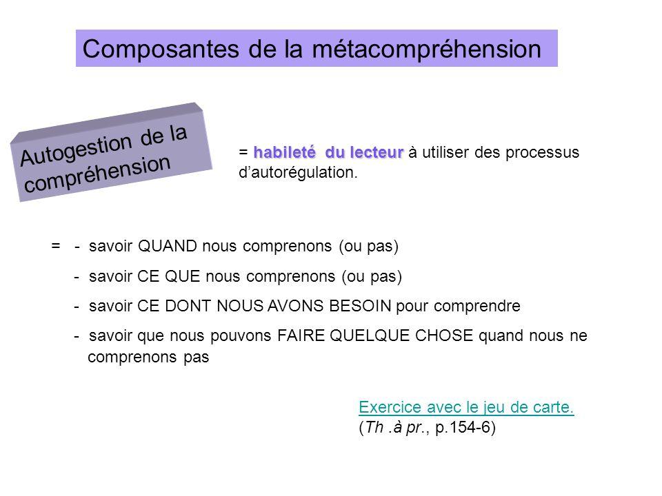 Composantes de la métacompréhension Autogestion de la compréhension habileté du lecteur = habileté du lecteur à utiliser des processus dautorégulation