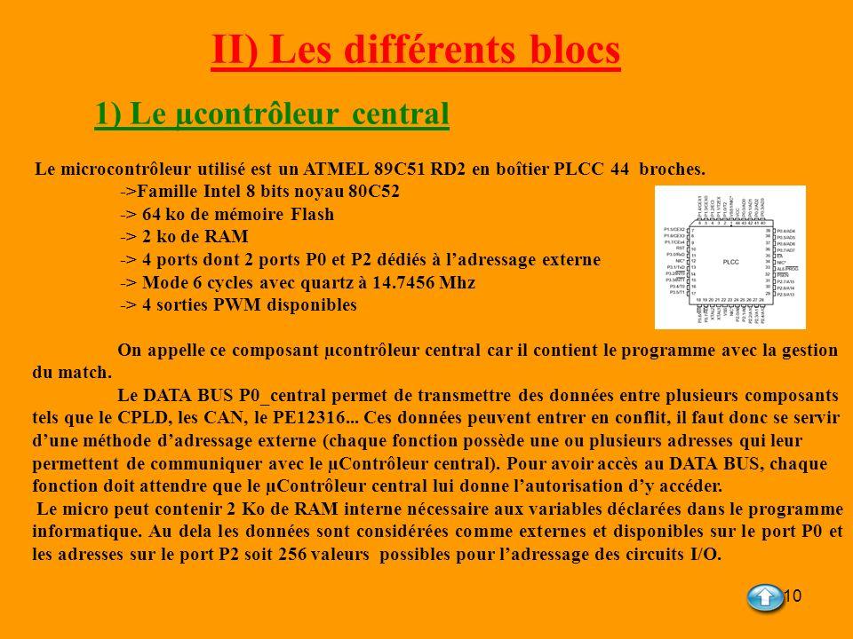 10 II) Les différents blocs 1) Le µcontrôleur central Le microcontrôleur utilisé est un ATMEL 89C51 RD2 en boîtier PLCC 44 broches. ->Famille Intel 8