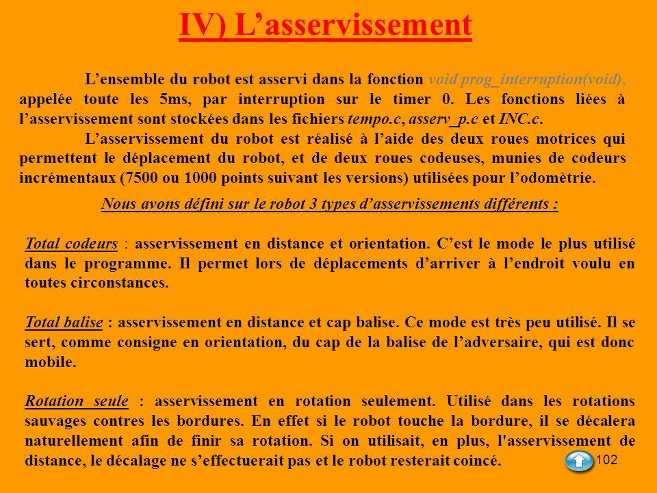 102 IV) Lasservissement Lensemble du robot est asservi dans la fonction void prog_interruption(void), appelée toute les 5ms, par interruption sur le t