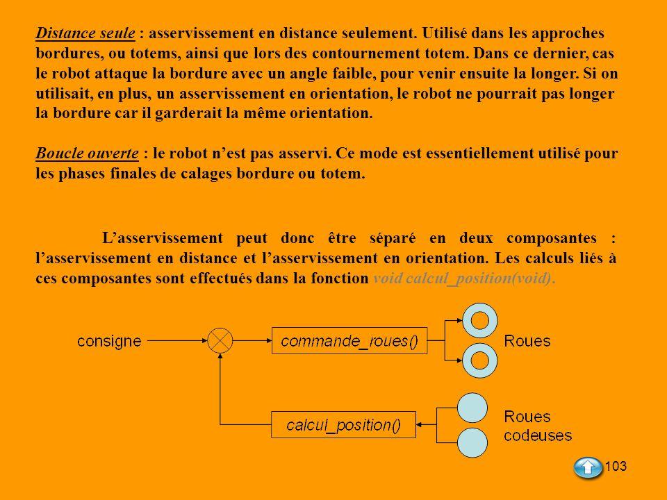 103 Lasservissement peut donc être séparé en deux composantes : lasservissement en distance et lasservissement en orientation. Les calculs liés à ces