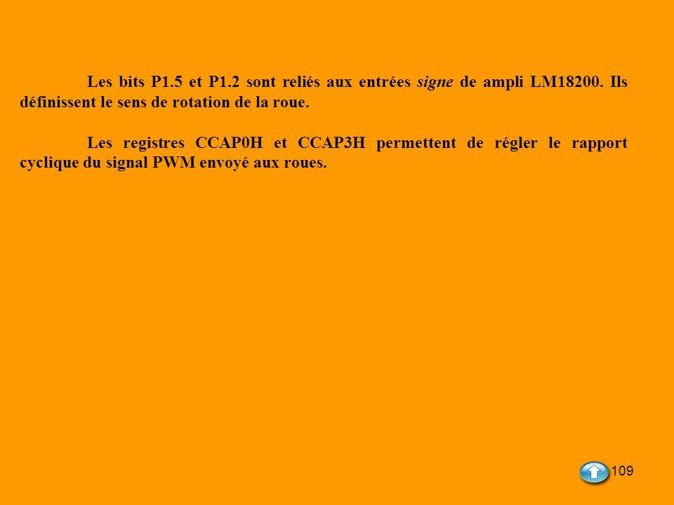 109 Les bits P1.5 et P1.2 sont reliés aux entrées signe de ampli LM18200. Ils définissent le sens de rotation de la roue. Les registres CCAP0H et CCAP